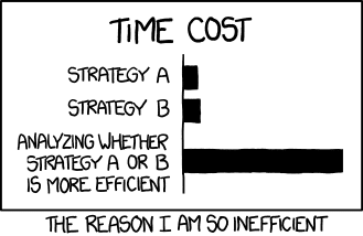 image showing an inefficient strategy