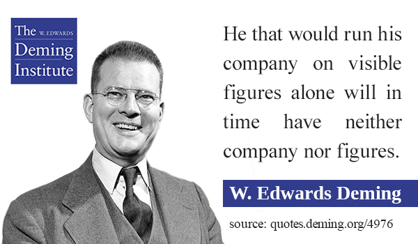 "image for quote ""he that would run his company on visible figures alone will in time have neither company nor figures."" by W. Edwards Deming"