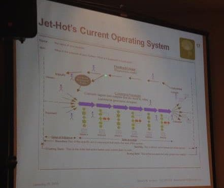 image of slide on the Jet Hot operating system
