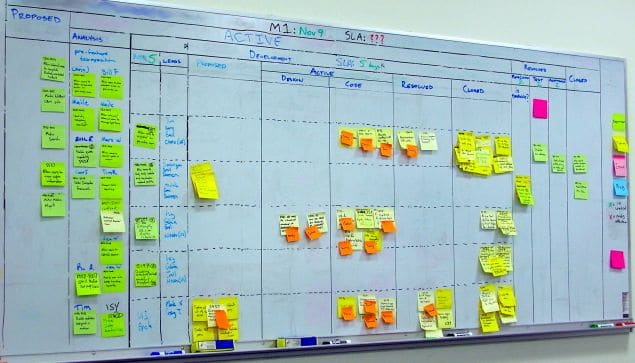 Kanban board.  From Kanban bootstrap post by Corey Ladas.