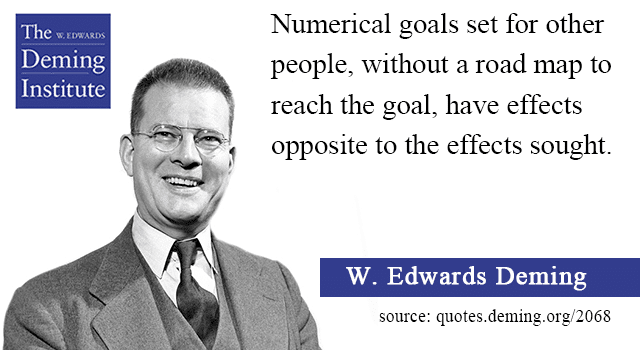 """image of quote by Dr. Deming """"numerical goals set for other people, without a road map to reach the goal, have effects opposite to the effects sought."""""""