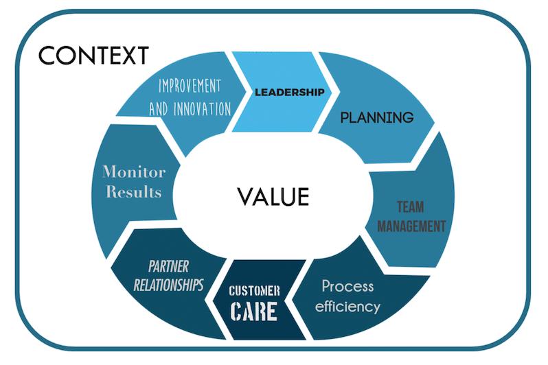 image of SME model