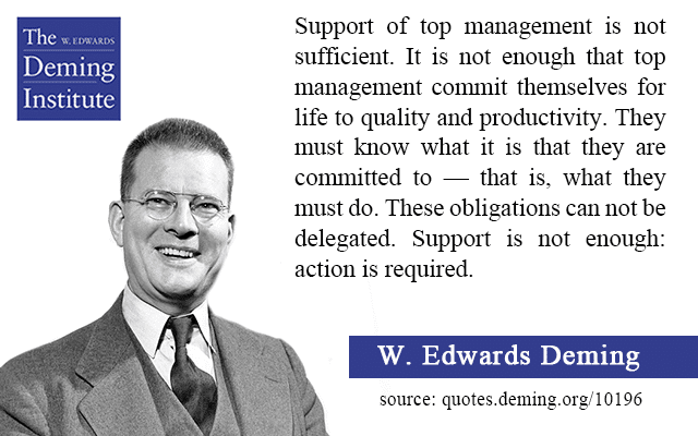 support-of-top-management-10196-1