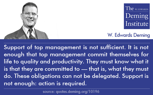 support-of-top-management-10196-2