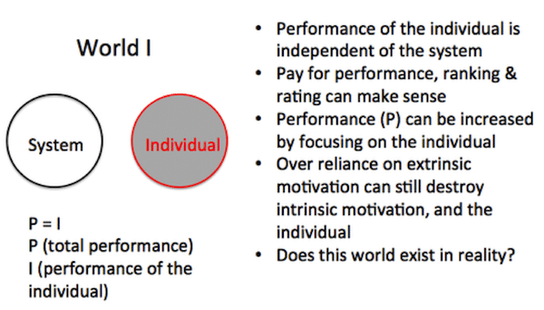 graphic of a world where the individual and system are independent